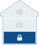 Secure Plan showing house with a secure icon highlighted