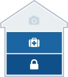 Secure and Safe Plan: Shows a house with a secure icon, and safe icon highlighted