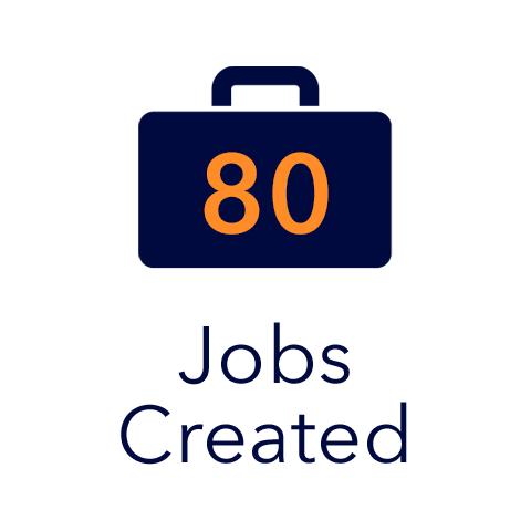 80 Jobs Created