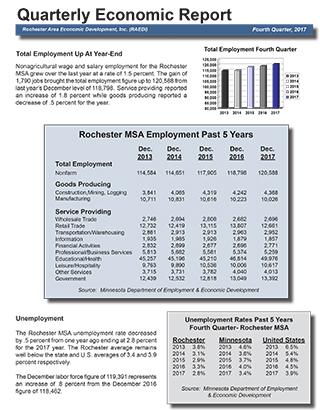 Fourth Quarter 2017 Economic Report