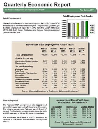 First Quarter 2017 Economic Report