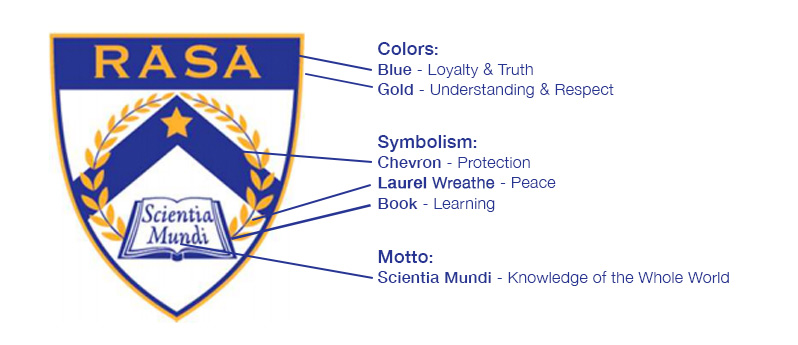 RASA Crest Breakdown