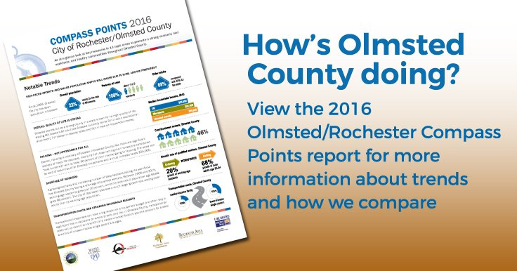 2016 Rochester/Olmsted Compass Points
