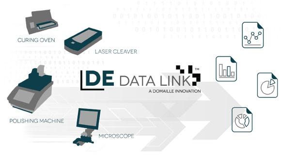De Data Link